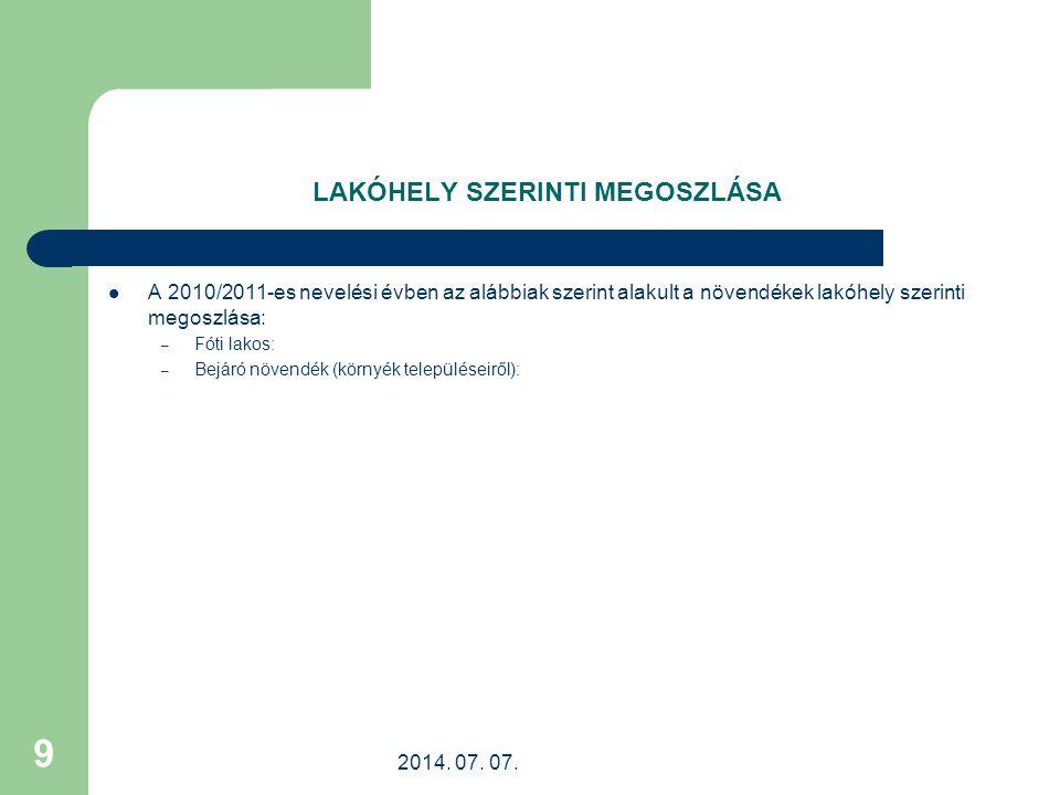 2014.07. 07. 10 FELVÉTEL AZ ÓVODÁNKBAN Feltételek 3.