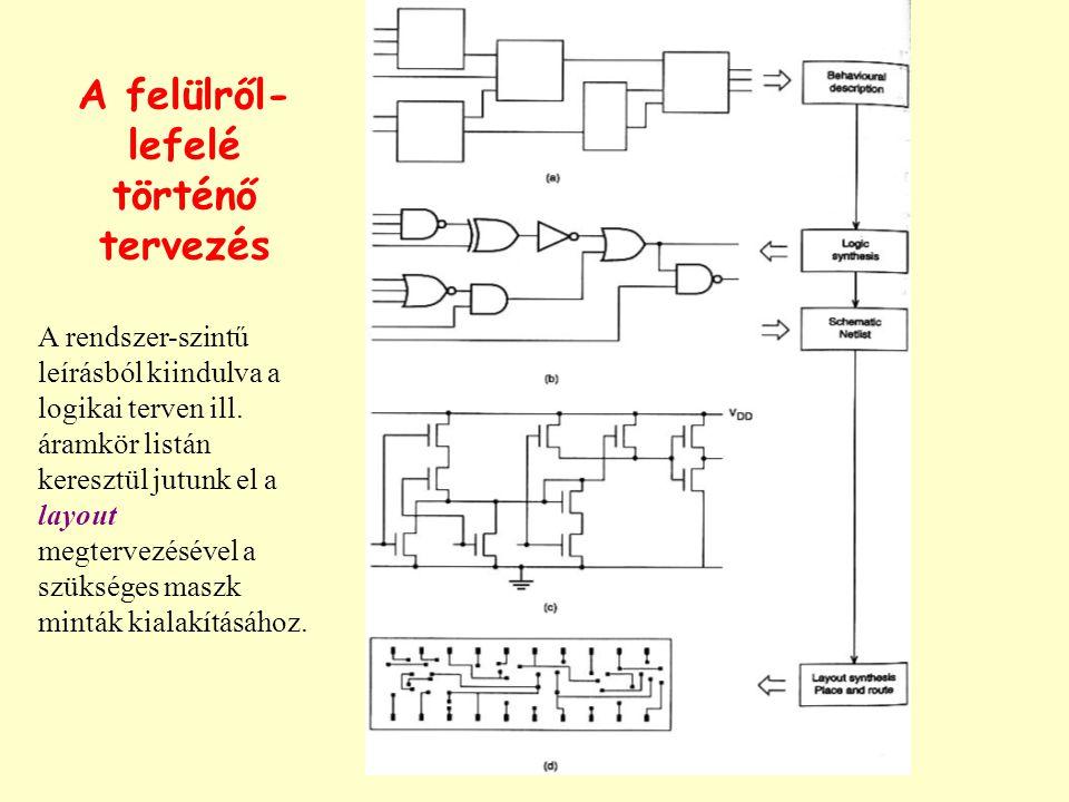 A rendszer-szintű leírásból kiindulva a logikai terven ill. áramkör listán keresztül jutunk el a layout megtervezésével a szükséges maszk minták kiala