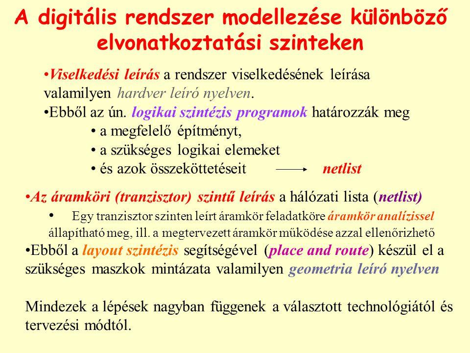 Hardver leíró nyelvek Korábban számtalan in-house HDL –egységesíteni kellett –szabványok VHDL (Very high speed IC Hardware Description Language): az USA hadügyminisztériuma (DoD) által meghatározott nyelv, ez lett az IEEE szabvány.