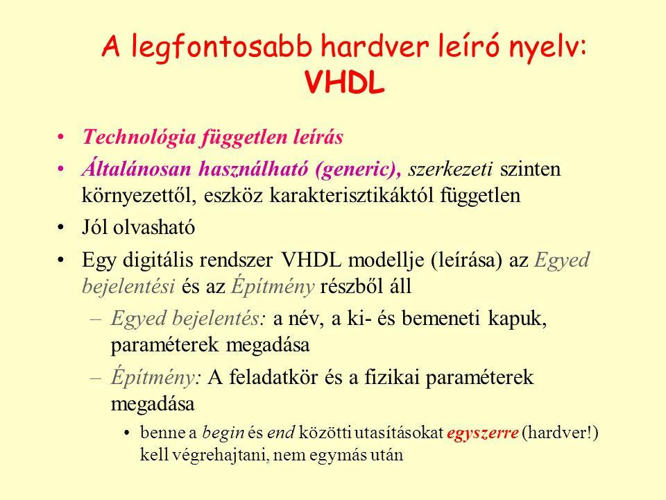 A legfontosabb hardver leíró nyelv: VHDL Technológia független leírás Általánosan használható (generic), szerkezeti szinten környezettől, eszköz karak