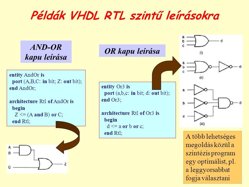 Példák VHDL RTL szintű leírásokra AND-OR kapu leírása OR kapu leírása A több lehetséges megoldás közül a szintézis program egy optimálist, pl. a leggy
