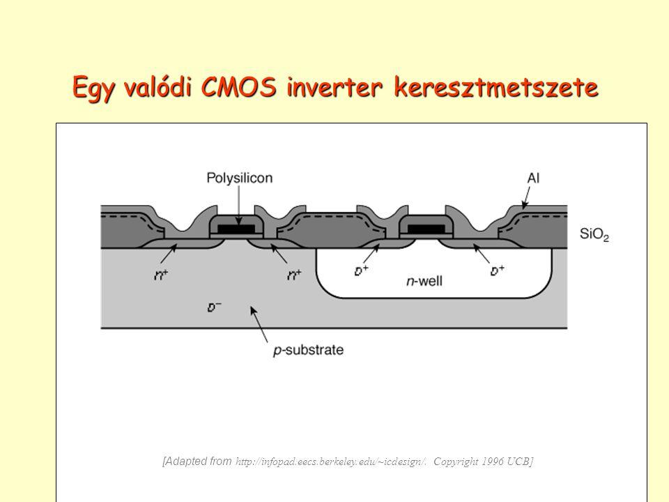 Egy valódi CMOS inverter keresztmetszete [Adapted from http://infopad.eecs.berkeley.edu/~icdesign/.