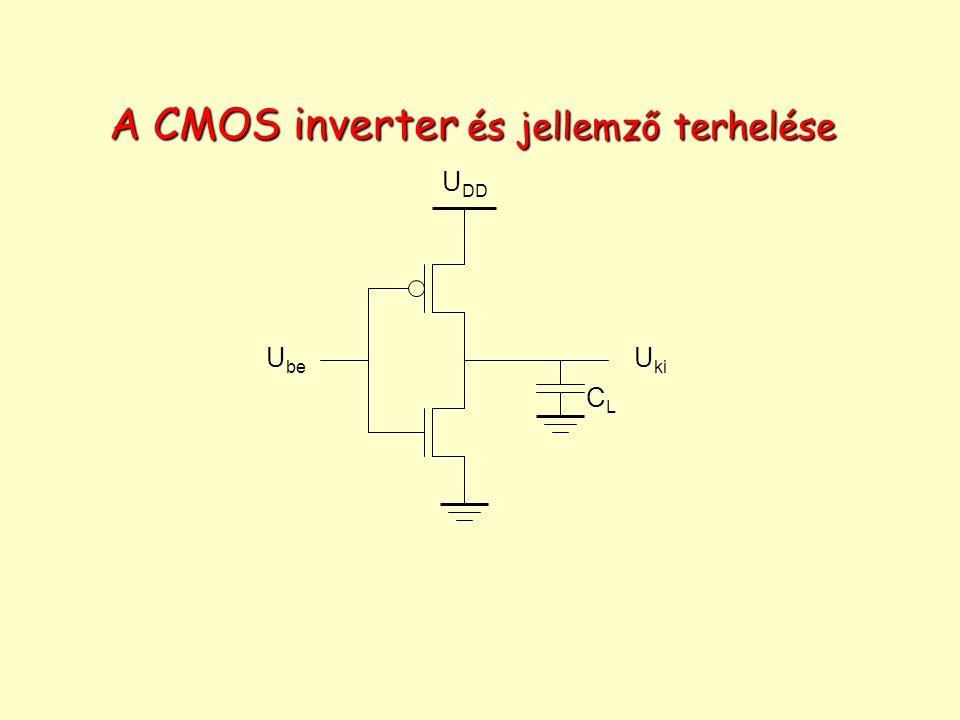 A CMOS inverter és jellemző terhelése U DD U ki CLCL U be