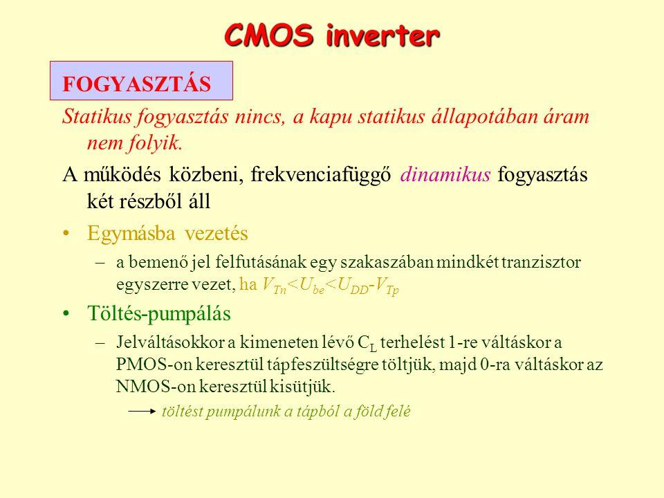 CMOS inverter FOGYASZTÁS Statikus fogyasztás nincs, a kapu statikus állapotában áram nem folyik.