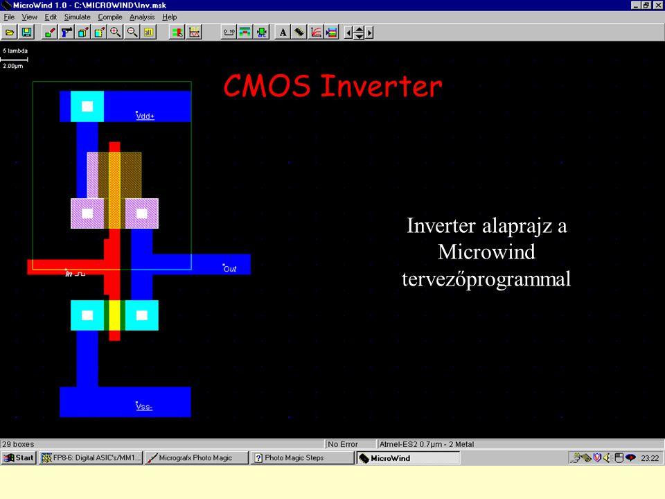 CMOS Inverter Inverter alaprajz a Microwind tervezőprogrammal