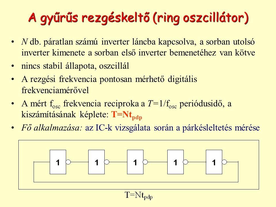 A gyűrűs rezgéskeltő (ring oszcillátor) N db. páratlan számú inverter láncba kapcsolva, a sorban utolsó inverter kimenete a sorban első inverter bemen