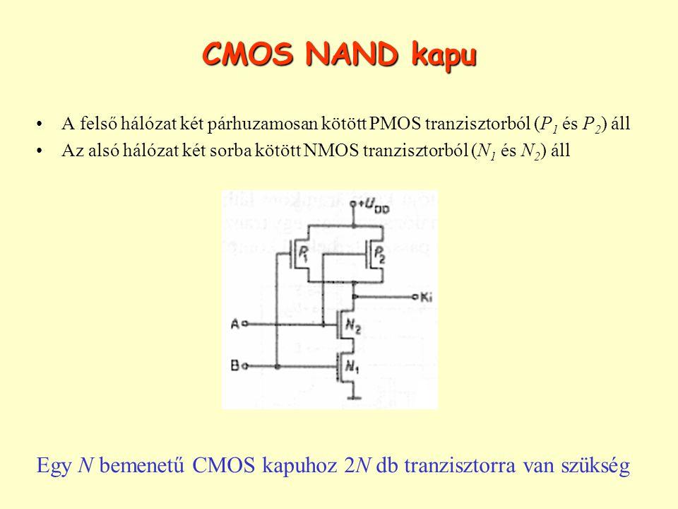 CMOS NAND kapu A felső hálózat két párhuzamosan kötött PMOS tranzisztorból (P 1 és P 2 ) áll Az alsó hálózat két sorba kötött NMOS tranzisztorból (N 1 és N 2 ) áll Egy N bemenetű CMOS kapuhoz 2N db tranzisztorra van szükség