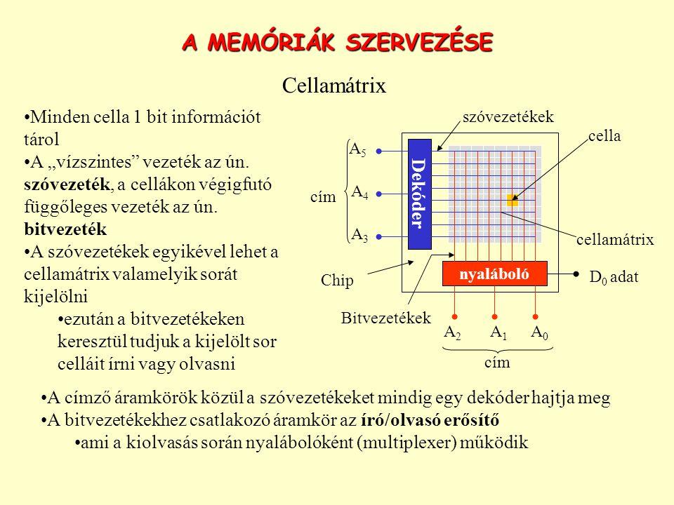 """A MEMÓRIÁK SZERVEZÉSE Cellamátrix Minden cella 1 bit információt tárol A """"vízszintes"""" vezeték az ún. szóvezeték, a cellákon végigfutó függőleges vezet"""