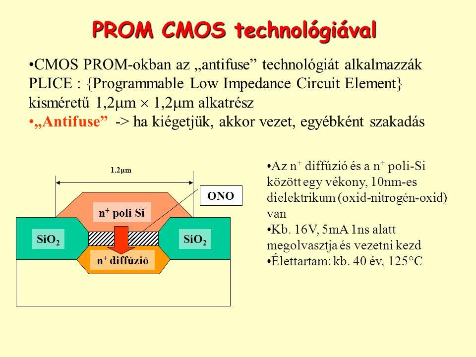 """PROM CMOS technológiával CMOS PROM-okban az """"antifuse technológiát alkalmazzák PLICE : {Programmable Low Impedance Circuit Element} kisméretű 1,2  m  1,2  m alkatrész """"Antifuse -> ha kiégetjük, akkor vezet, egyébként szakadás Az n + diffúzió és a n + poli-Si között egy vékony, 10nm-es dielektrikum (oxid-nitrogén-oxid) van Kb."""