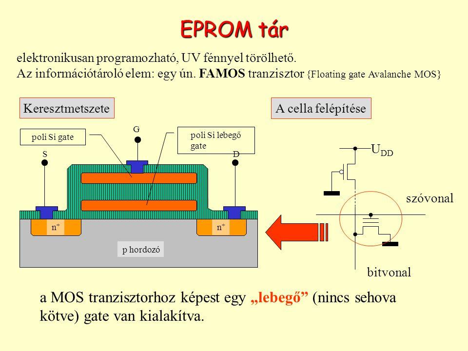 EPROM tár elektronikusan programozható, UV fénnyel törölhető. Az információtároló elem: egy ún. FAMOS tranzisztor {Floating gate Avalanche MOS} a MOS