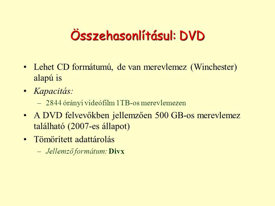 Összehasonlításul: DVD Lehet CD formátumú, de van merevlemez (Winchester) alapú is Kapacitás: –2844 órányi videófilm 1TB-os merevlemezen A DVD felvevő