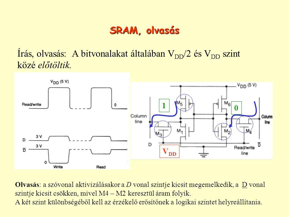 SRAM, olvasás Írás, olvasás: A bitvonalakat általában V DD /2 és V DD szint közé előtöltik. Olvasás: a szóvonal aktivizálásakor a D vonal szintje kics