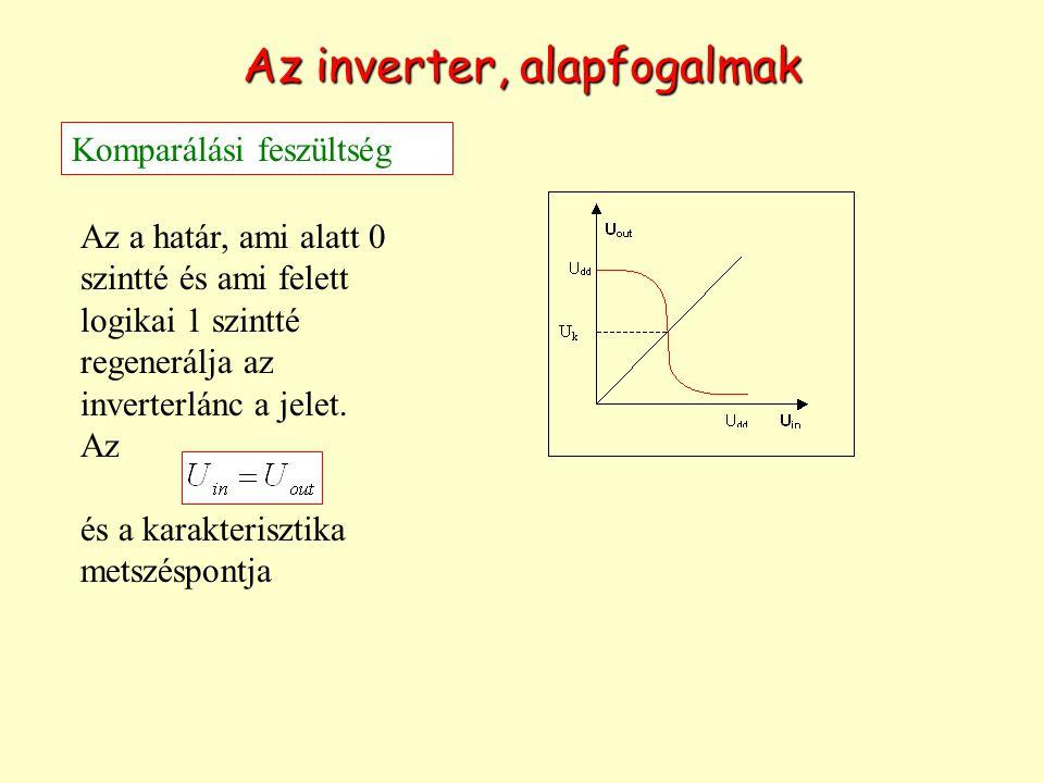 Komparálási feszültség Az a határ, ami alatt 0 szintté és ami felett logikai 1 szintté regenerálja az inverterlánc a jelet. Az és a karakterisztika me