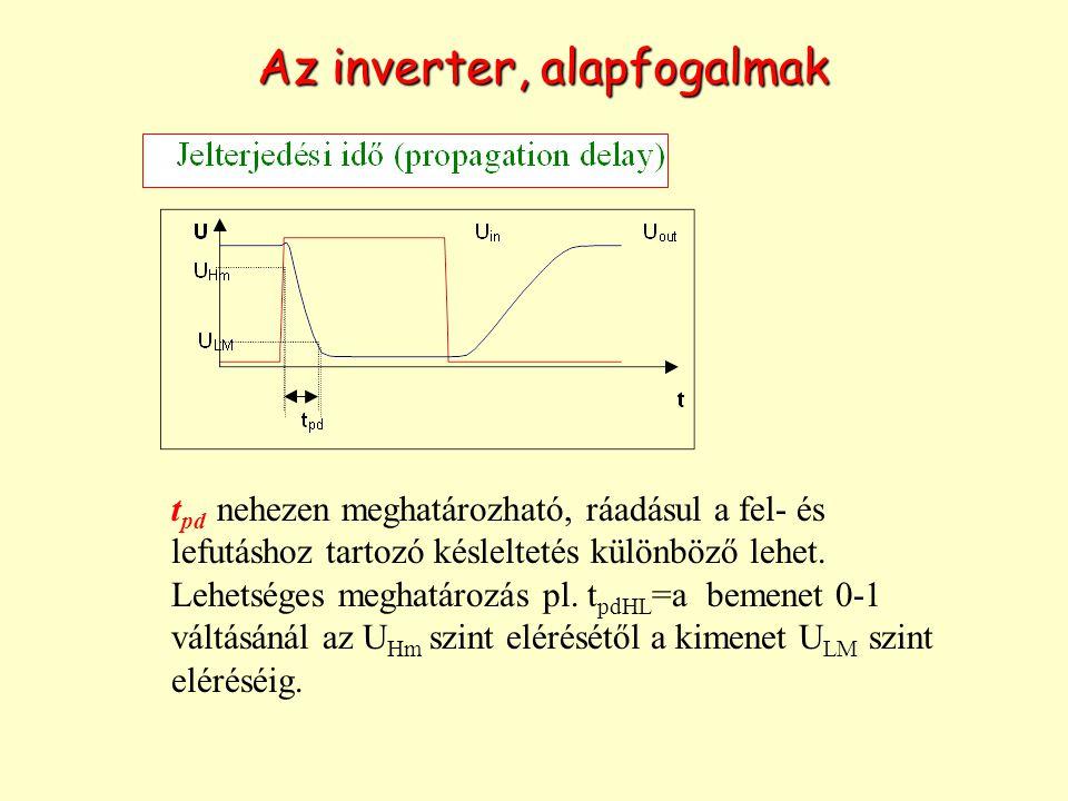Az inverter, alapfogalmak t pd nehezen meghatározható, ráadásul a fel- és lefutáshoz tartozó késleltetés különböző lehet. Lehetséges meghatározás pl.