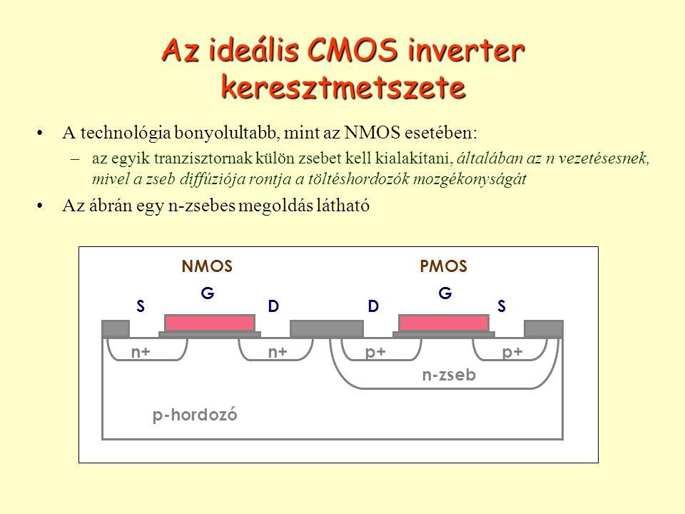 Az ideális CMOS inverter keresztmetszete A technológia bonyolultabb, mint az NMOS esetében: –az egyik tranzisztornak külön zsebet kell kialakítani, általában az n vezetésesnek, mivel a zseb diffúziója rontja a töltéshordozók mozgékonyságát Az ábrán egy n-zsebes megoldás látható p-hordozó n+ SD p+ SD n-zseb GG NMOSPMOS