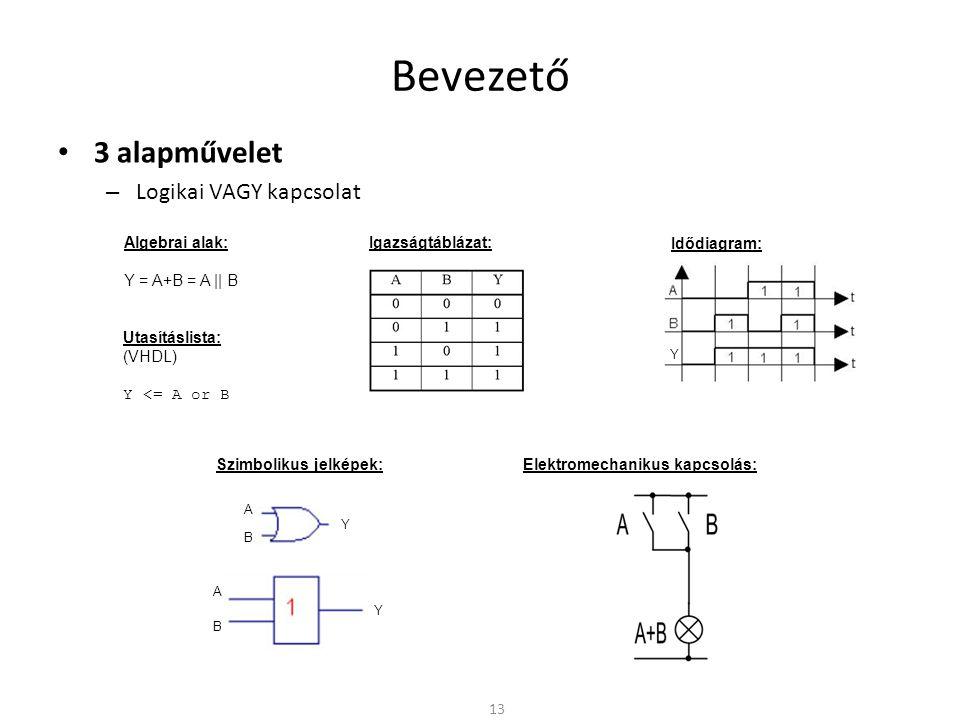 Bevezető 3 alapművelet – Logikai ÉS kapcsolat 14 Algebrai alak: Y = A·B = AB = A && B Szimbolikus jelképek: Igazságtáblázat: Idődiagram: Y Y Y A B A B Utasításlista: (VHDL) Y <= A and B Elektromechanikus kapcsolás: