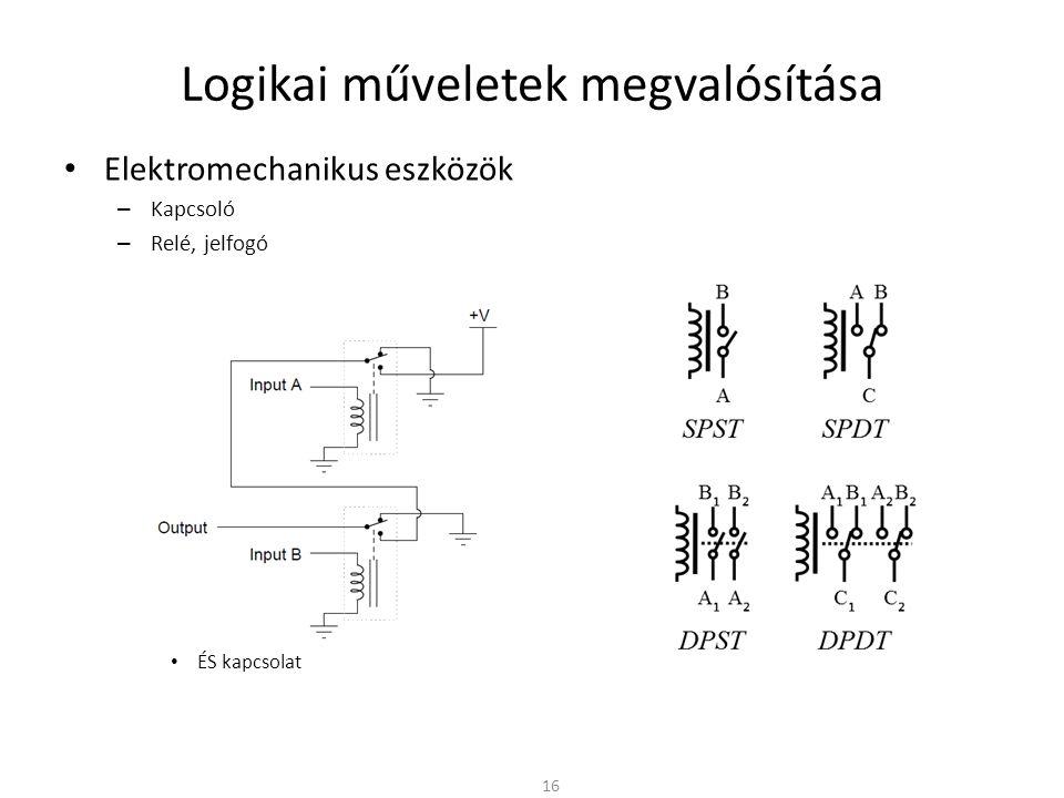 Logikai műveletek megvalósítása Elektromechanikus eszközök – Kapcsoló – Relé, jelfogó ÉS kapcsolat 17 VAGY kapcsolat