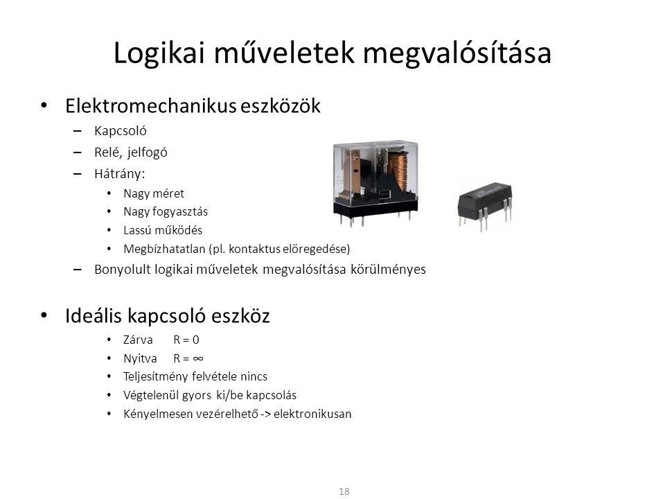 Logikai műveletek megvalósítása Elektromechanikus eszközök – Kapcsoló – Relé, jelfogó – Hátrány: Nagy méret Nagy fogyasztás Lassú működés Megbízhatatl