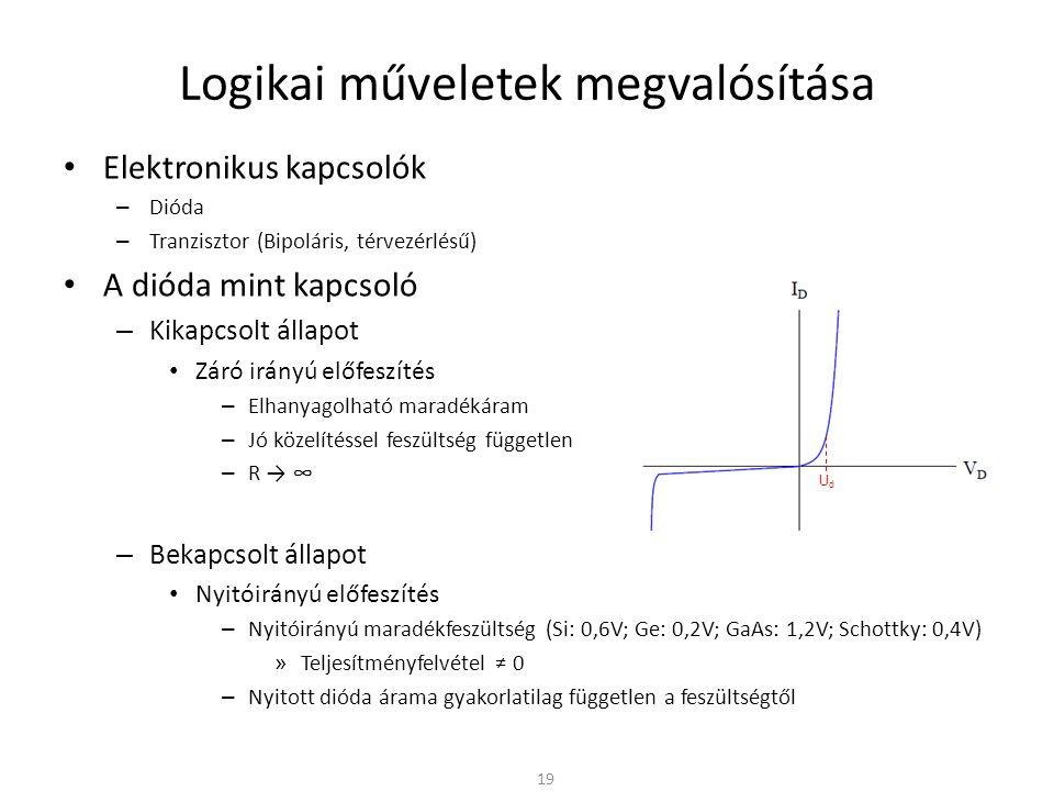 Logikai műveletek megvalósítása A dióda mint kapcsoló – Diódás logika (DDL) ÉS kapu VAGY kapu A sebességet a p-n átmenet kapacitása határozza meg – Diódás logika hátránya: A kimeneti szint eltolódik, téves logikai szintek keletkezhetnek Nincs inverter 20 Y Y 0V 0,7V 0 0 0 5V