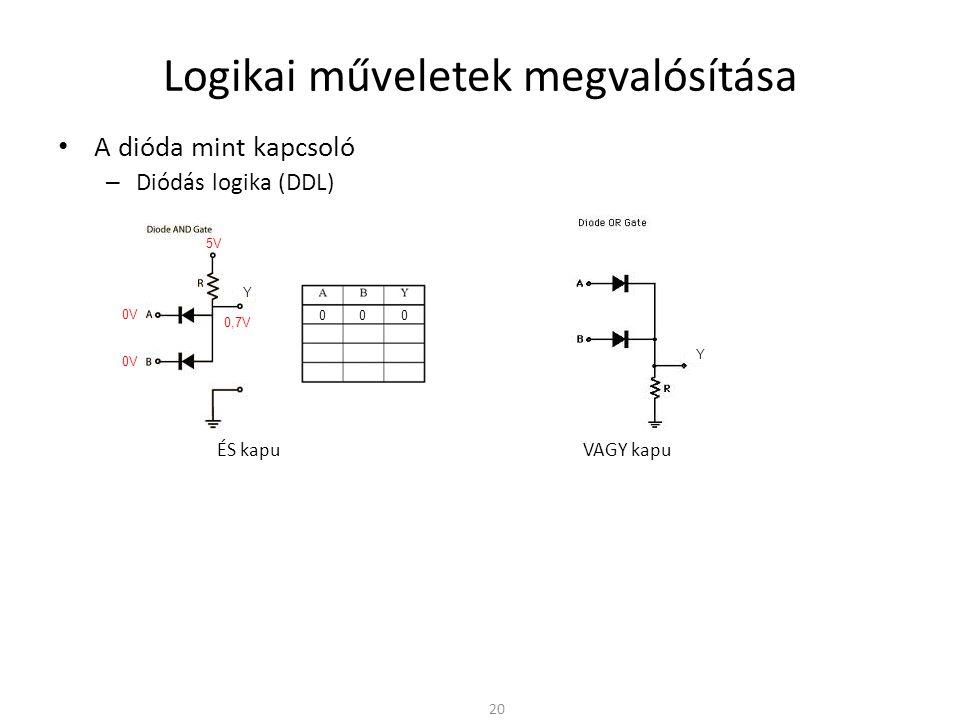 Logikai műveletek megvalósítása A dióda mint kapcsoló – Diódás logika (DDL) ÉS kapu VAGY kapu A sebességet a p-n átmenet kapacitása határozza meg – Diódás logika hátránya: A kimeneti szint eltolódik, téves logikai szintek keletkezhetnek Nincs inverter 21 Y Y 0V 5V 0,7V 0 0 0 5V 0 1 0 1 0 0
