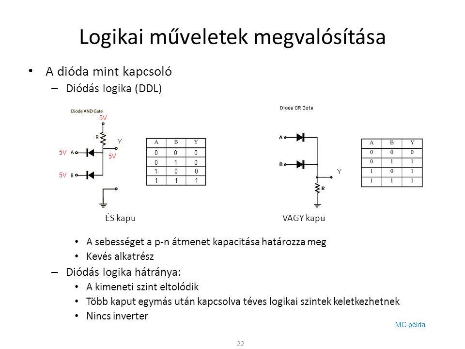 Logikai műveletek megvalósítása A tranzisztor mint kapcsoló – Normál aktív BE nyitott BC zárt Erősítőként használjuk – Lezárt BE zárt BC zárt Mint egy nyitott kapcsoló – Inverz BE zárt BC nyitott Nem használjuk – Telítéses BE nyitott BC nyitott Mint egy zárt kapcsoló 23 U CE(sat) |