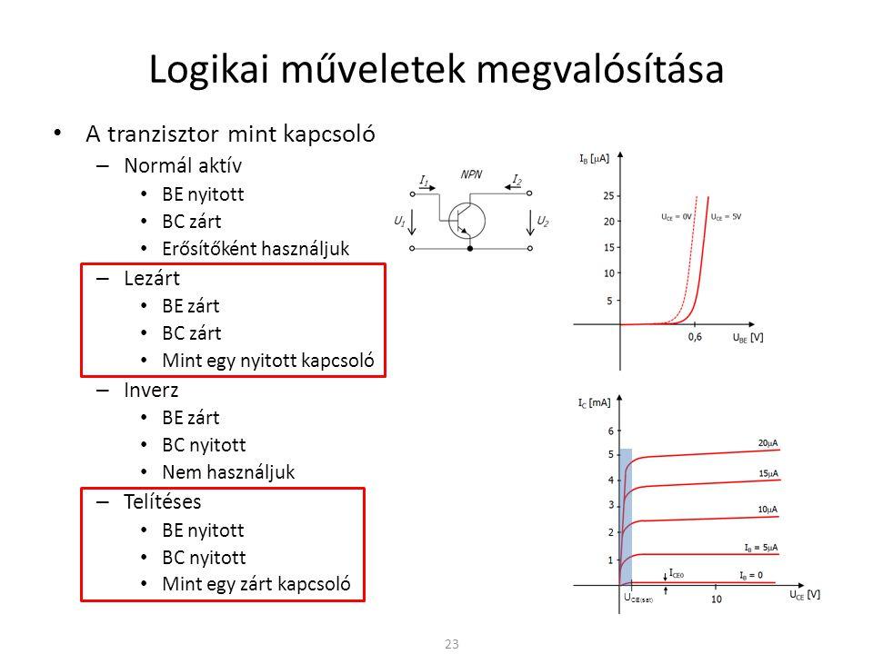 Logikai műveletek megvalósítása A tranzisztor mint kapcsoló – Normál aktív BE nyitott BC zárt Erősítőként használjuk – Lezárt BE zárt BC zárt Mint egy