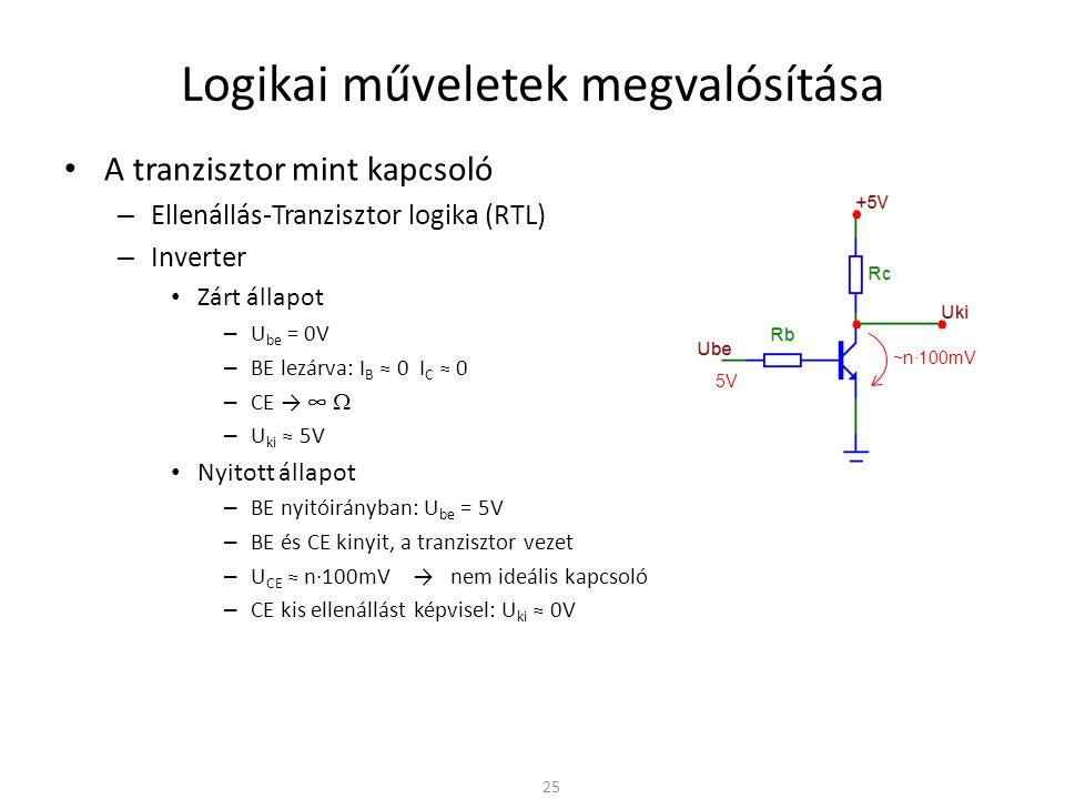 Logikai műveletek megvalósítása A tranzisztor mint kapcsoló – Ellenállás-Tranzisztor logika (RTL) – Inverter Zárt állapot – U be = 0V – BE lezárva: I