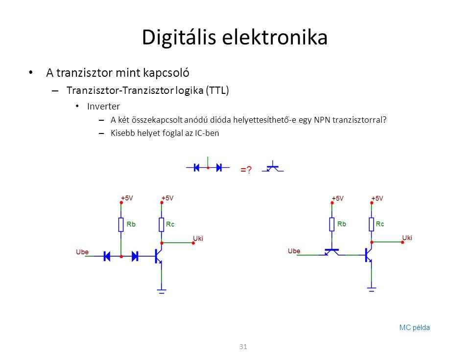 Digitális elektronika A tranzisztor mint kapcsoló – Tranzisztor-Tranzisztor logika (TTL) NAND kapu – A párhuzamosan kapcsolt diódák egy speciális tranzisztorral helyettesíthetők – Több emitteres tranzisztor 32