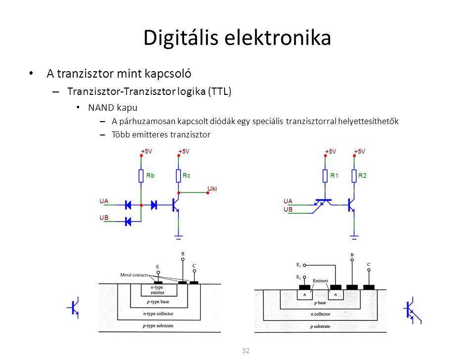 Digitális elektronika A tranzisztor mint kapcsoló – Tranzisztor-Tranzisztor logika (TTL) NAND kapu – A párhuzamosan kapcsolt diódák egy speciális tran