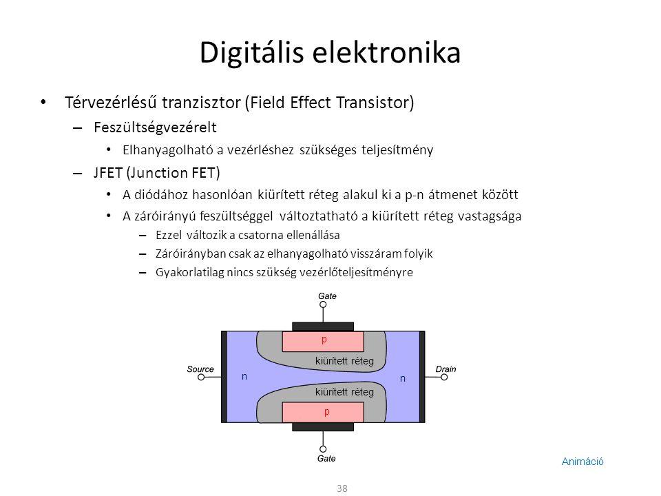 Digitális elektronika Térvezérlésű tranzisztor (Field Effect Transistor) – JFET (Junction FET) Feszültségvezérelt kapcsolóként használható De negatív vezérlőfeszültség kell Ez ellentmond az egy tápfeszültség kritériumnak Főleg analóg kapcsolóként és precíziós ME bemeneti fokozataként használják – 100..1000 M  bemeneti ell.áll.