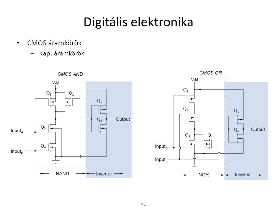Digitális elektronika CMOS áramkörök – Kapuáramkörök NAND 55 0 0 1 0V 5V 0V 5V Q1Q1 Q2Q2 Q3Q3 Q4Q4
