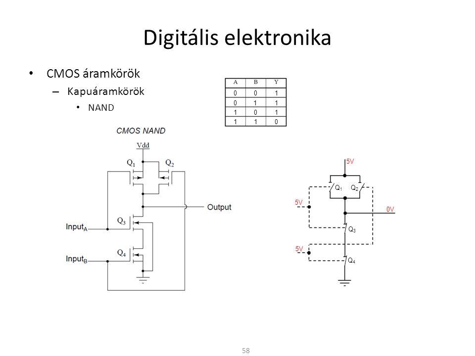 Digitális elektronika CMOS áramkörök – Kapuáramkörök Logikai függvények Azon a V 1..V n bemeneti kombinációk esetén, melyek a kimeneten logikai 1 értéket adnak, V dd és V out össze vannak kapcsolva – Ellenkező esetben V dd és V out között szakadás Azon a V 1..V n bemeneti kombinációk esetén, melyek a kimeneten logikai 0 értéket adnak, GND és V out össze vannak kapcsolva – Ellenkező esetben GND és V out között szakadás 59 pMOS felhúzó hálózat nMOS lehúzó hálózat V dd V out V1V1 V2V2 V3V3 VnVn V1V1 V2V2 V3V3 VnVn GND