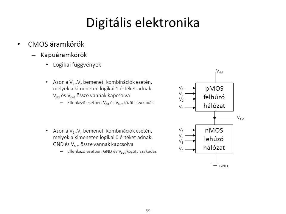 Digitális elektronika CMOS áramkörök – Kapuáramkörök Logikai függvények Azon a V 1..V n bemeneti kombinációk esetén, melyek a kimeneten logikai 1 érté