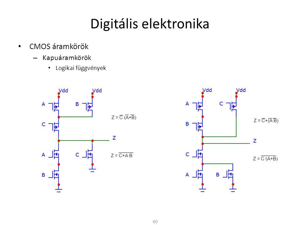 """Digitális elektronika CMOS áramkörök – Statikus feltöltődésre való érzékenység A szabadon hagyott (lebegő) CMOS bemenet bizonytalan kimenetet eredményez – A TTL kapu a szabadon hagyott bemenetet logikai """"1 vezérlésnek veszi – A MOS tranzisztor tönkre is mehet – Nem szabad lebegő bemenetet hagyni, nem használt kapuknál sem – Felhúzó vagy lehúzó ellenállás a legegyszerűbb megoldás Pozitív és negatív túlfeszültség ellen is védeni kell Tipikus diódás védelem limitálja a bementi túlfeszültséget – A normál működést nem zavarja – D 1 dióda V dd + 0,6V-nál nagyobb bemenő jelnél kinyit – D 2 dióda 0 - 0,6V-nál kisebb bemenő jelnél kinyit – Nagyobb, rövid ideig tartó áramlökéseket is elviselnek 61"""