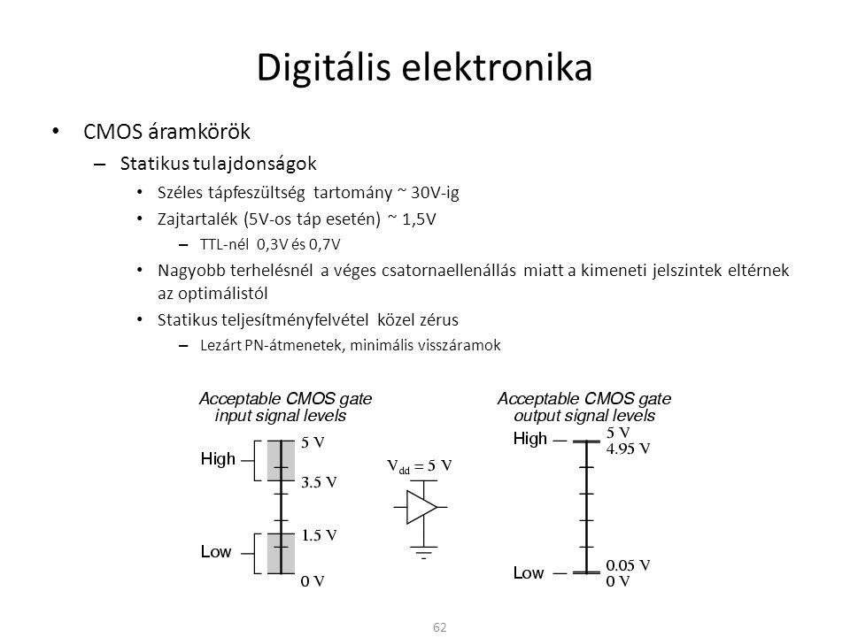 Digitális elektronika CMOS áramkörök – Statikus tulajdonságok Széles tápfeszültség tartomány ~ 30V-ig Zajtartalék (5V-os táp esetén) ~ 1,5V – TTL-nél