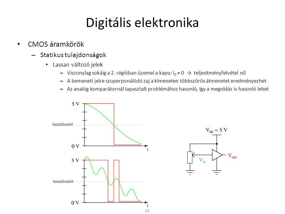 Digitális elektronika CMOS áramkörök – Statikus tulajdonságok Lassan változó jelek – Viszonylag sokáig a 2. régióban üzemel a kapu: I D ≠ 0 → teljesít