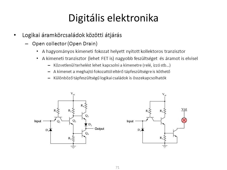 Digitális elektronika Logikai áramkörcsaládok közötti átjárás – Open collector (Open Drain) A hagyományos kimeneti fokozat helyett nyitott kollektoros tranzisztor A kimeneti tranzisztor (lehet FET is) nagyobb feszültséget és áramot is elvisel – Közvetlenül terhelést lehet kapcsolni a kimenetre (relé, izzó stb…) – A kimenet a meghajtó fokozattól eltérő tápfeszültségre is köthető – Különböző tápfeszültségű logikai családok is összekapcsolhatók – Huzalozott ÉS kapcsolat valósítható meg: HADES(jnlp) WebHADES(jnlp)Web – Busz-vezetékek 72 ABCDEFABCDEF Y = A+B+C+D+E+F