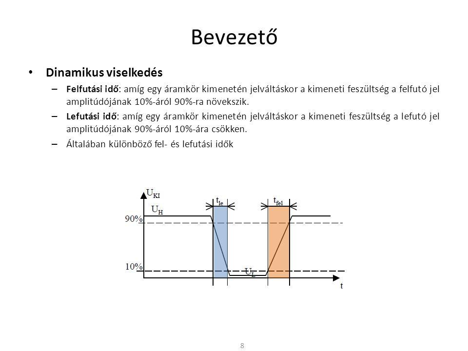Bevezető Dinamikus viselkedés – Felfutási idő: amíg egy áramkör kimenetén jelváltáskor a kimeneti feszültség a felfutó jel amplitúdójának 10%-áról 90%