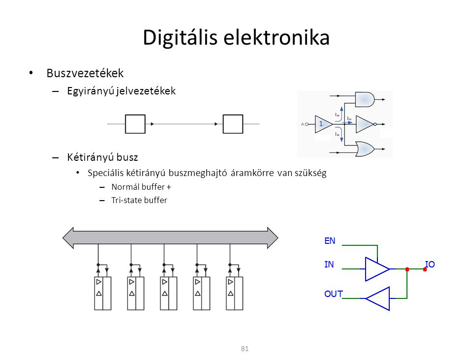 Digitális elektronika Buszvezetékek – Egyirányú jelvezetékek – Kétirányú busz Speciális kétirányú buszmeghajtó áramkörre van szükség – Normál buffer +