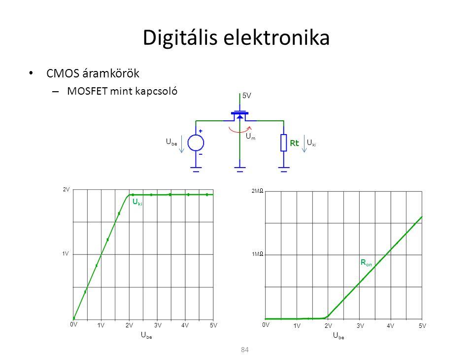Digitális elektronika CMOS áramkörök – MOSFET mint kapcsoló 85 U be 5V 1V 2V 1V 2V 3V 4V 5V 0V U be U ki 0,4V 0,8V 1,2V 1,6V 0V U be 2k  1k  R on 3k  4k  5k  UmUm