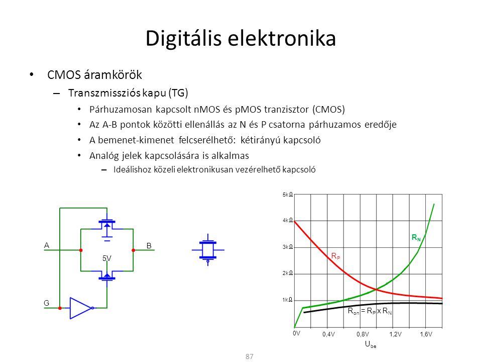 Digitális elektronika CMOS áramkörök – Transzmissziós kapu (TG) Párhuzamosan kapcsolt nMOS és pMOS tranzisztor (CMOS) Az A-B pontok közötti ellenállás