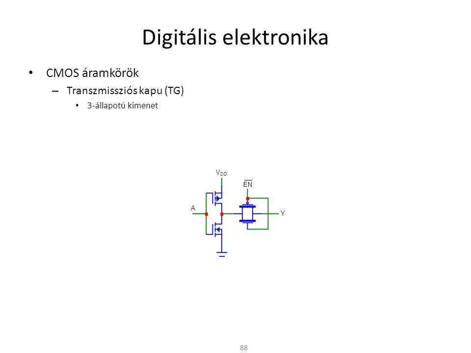 Digitális elektronika CMOS áramkörök – Sorrendi hálózatok A gyakorlatban véges állapotú szinkron hálózatok (FSM: Finite State Machine) Tároló elemek – Nem átlátszó tároló elemekre van szükség – Master-Slave elrendezés, Él-vezérlés 89 Kombinációs hálózat Tárolóegység Bemenet Kimenet Órajel
