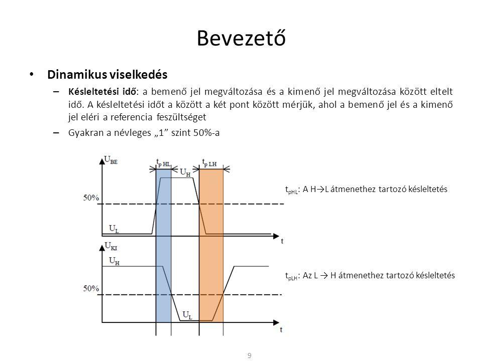 Bevezető Dinamikus viselkedés – Általában a H(1)→L(0) és L(0) → H(1) átmenetekhez más késleltetési idő tartozik t pHL, t pLH – Mivel a felfutó és lefutó élek számát nem tudjuk előre megmondani, átlagos késleltetési idővel (Propagation Delay Time) szoktunk számolni: t pd = (t pHL + t pLH )/2 – Szinkron sorrendi hálózatoknál Előkészítési idő (Setup time): az az idő, amennyivel a mintavételezést jelentő órajel-változás előtt már stabilnak kell lennie a flip-flop bemeneti jelének.