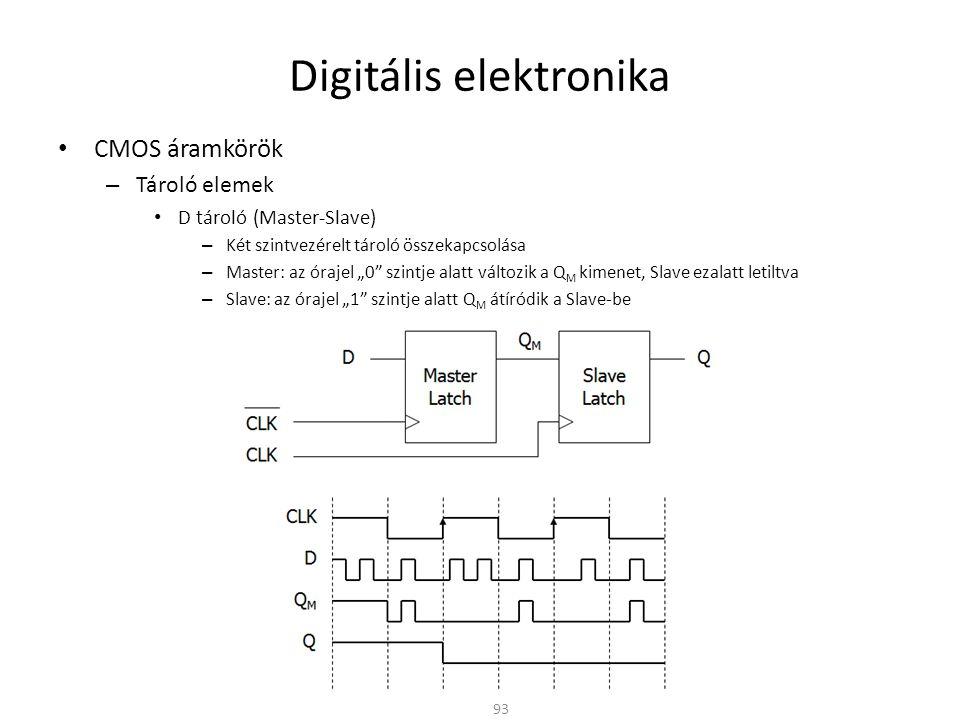 """Digitális elektronika CMOS áramkörök – Tároló elemek D tároló (Master-Slave) – Két szintvezérelt tároló összekapcsolása – Master: az órajel """"0 szintje alatt változik a Q M kimenet, Slave ezalatt letiltva – Slave: az órajel """"1 szintje alatt Q M átíródik a Slave-be – 16 db tranzisztor kell (CD4027BC)CD4027BC 94"""