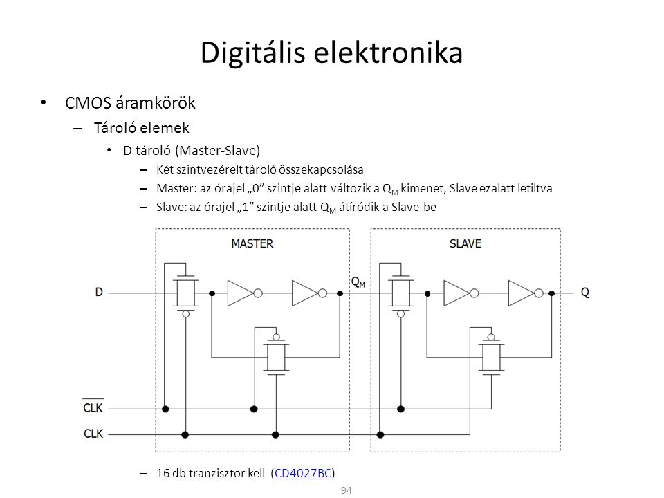 Digitális elektronika CMOS áramkörök – Tároló elemek D tároló (Master-Slave) – Az órajelek elcsúszása, átlapolódása problémát okoz, átlátszóvá válik a MS kapcsolás – Lassú fel-le futású órajel is hasonló problémákat okozhat 95 CLK Mind a négy TG vezet CLK