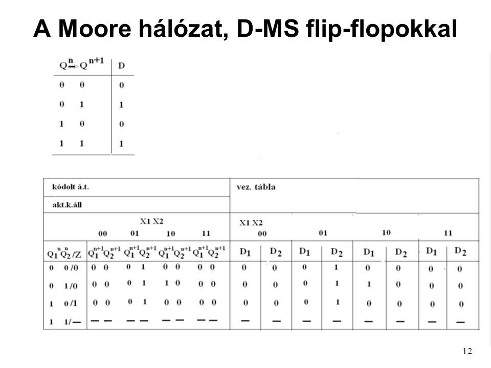 12 A Moore hálózat, D-MS flip-flopokkal
