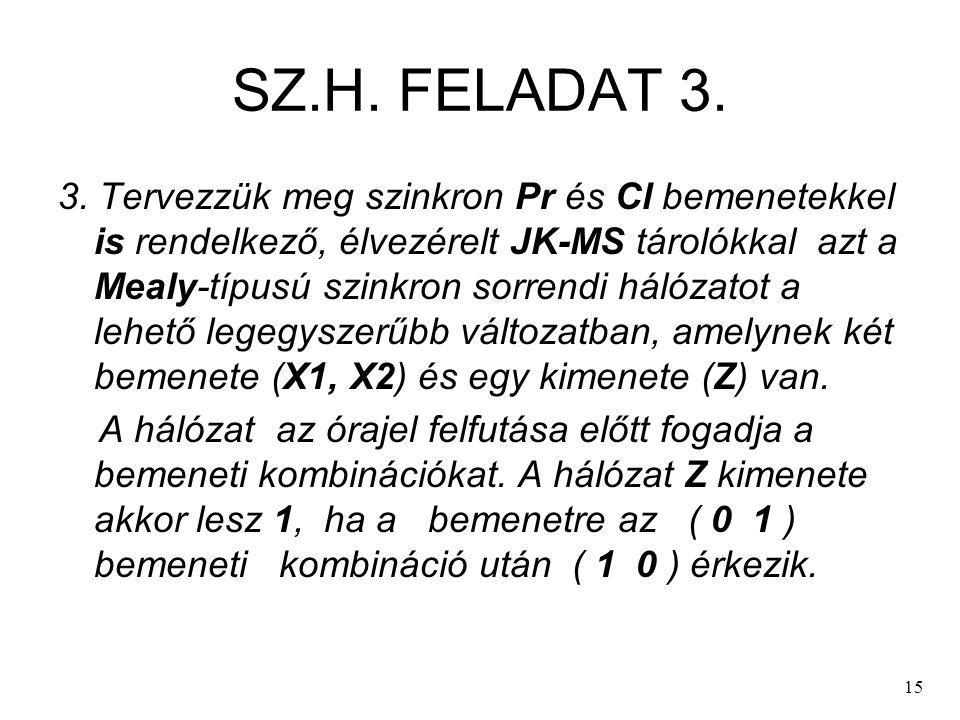 15 SZ.H. FELADAT 3. 3. Tervezzük meg szinkron Pr és Cl bemenetekkel is rendelkező, élvezérelt JK-MS tárolókkal azt a Mealy-típusú szinkron sorrendi há
