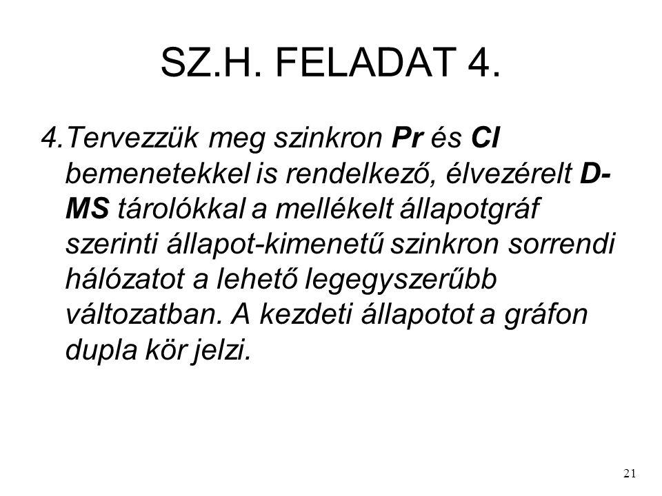 21 SZ.H. FELADAT 4. 4.Tervezzük meg szinkron Pr és Cl bemenetekkel is rendelkező, élvezérelt D- MS tárolókkal a mellékelt állapotgráf szerinti állapot