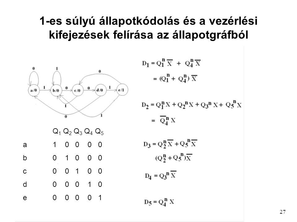27 1-es súlyú állapotkódolás és a vezérlési kifejezések felírása az állapotgráfból Q 1 Q 2 Q 3 Q 4 Q 5 a1 0 0 0 0 b0 1 0 0 0 c0 0 1 0 0 d0 0 0 1 0 e0