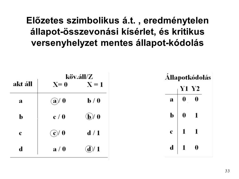 33 Előzetes szimbolikus á.t., eredménytelen állapot-összevonási kísérlet, és kritikus versenyhelyzet mentes állapot-kódolás